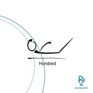 1.HUNDRED
